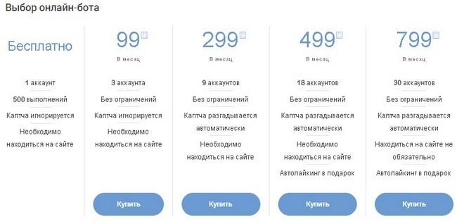 Как бесплатно получить лайки и подписчиков Вконтакте, Инстаграме, Ютубе и Твиттере